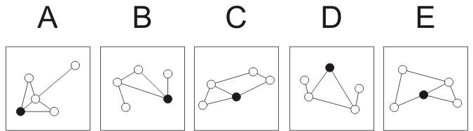 Soal Tes Klasifikasi Gambar 13